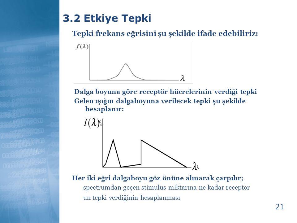 21 3.2 Etkiye Tepki Tepki frekans eğrisini şu şekilde ifade edebiliriz: Dalga boyuna göre receptör hücrelerinin verdiği tepki Gelen ışığın dalgaboyuna