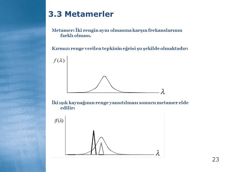 23 3.3 Metamerler Metamer: İki rengin aynı olmasına karşın frekanslarının farklı olması. Kırmızı renge verilen tepkinin eğrisi şu şekilde olmaktadır: