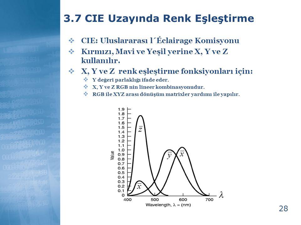 28 3.7 CIE Uzayında Renk Eşleştirme  CIE: Uluslararası l´Éclairage Komisyonu  Kırmızı, Mavi ve Yeşil yerine X, Y ve Z kullanılır.  X, Y ve Z renk e