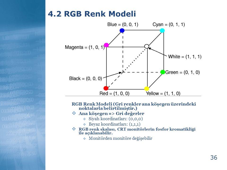 36 4.2 RGB Renk Modeli RGB Renk Modeli (Gri renkler ana köşegen üzerindeki noktalarla belirtilmiştir.)  Ana köşegen => Gri değerler  Siyah koordinat