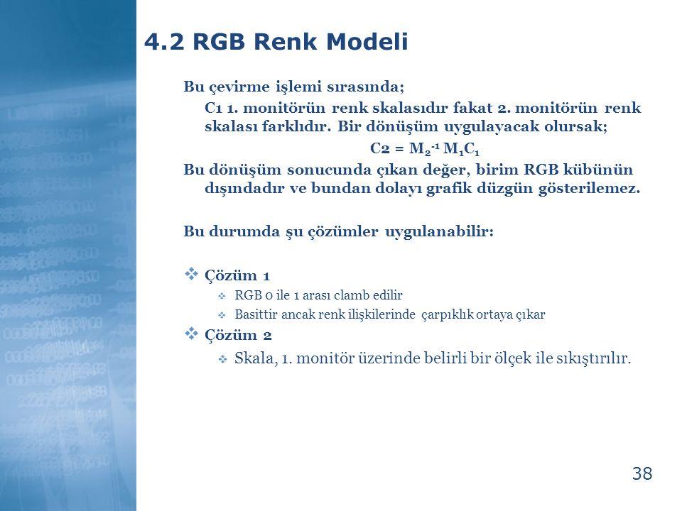 39 4.3 CMY(K) Renk Modeli  Genellikle ink-jet veya elektrostatik yazıcılarda kullanılan bir renk modelidir.
