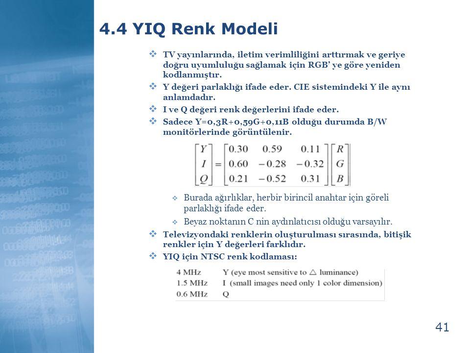 41 4.4 YIQ Renk Modeli  TV yayınlarında, iletim verimliliğini arttırmak ve geriye doğru uyumluluğu sağlamak için RGB' ye göre yeniden kodlanmıştır. 