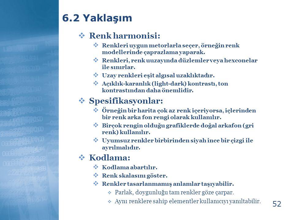 53 6.3 Fizyolojik Kurallar  Göz uzaydaki varyasyonlara hassastır.