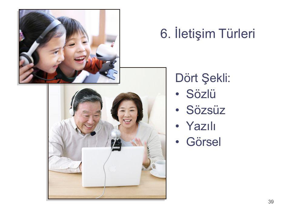 6. İletişim Türleri 39 Dört Şekli: Sözlü Sözsüz Yazılı Görsel