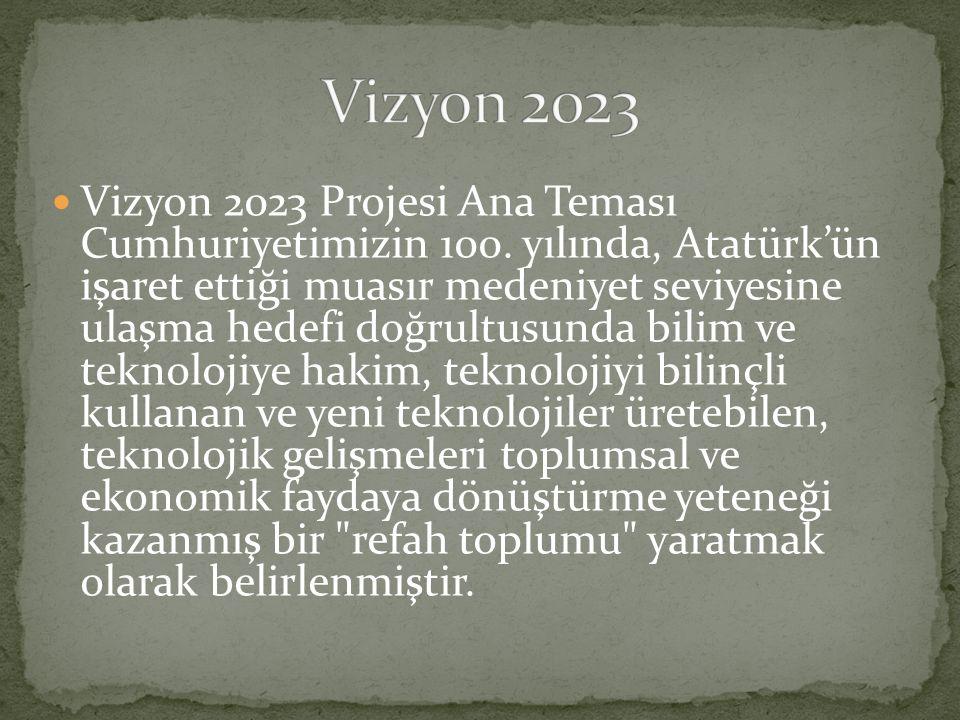 Vizyon 2023 Projesi Ana Teması Cumhuriyetimizin 100.