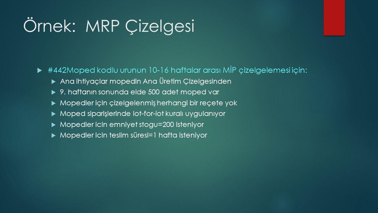 Örnek: MRP Çizelgesi  #442Moped kodlu urunun 10-16 haftalar arası MİP çizelgelemesi için:  Ana ihtiyaçlar mopedin Ana Üretim Çizelgesinden  9.