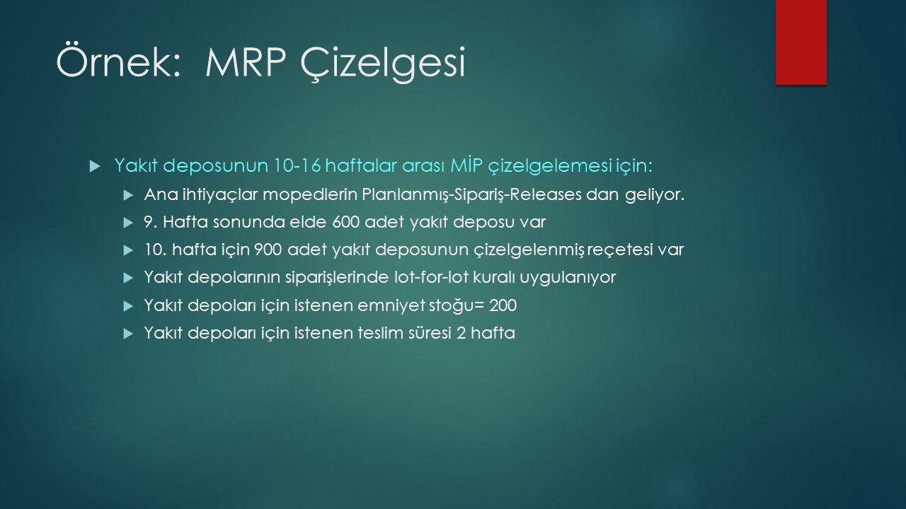 Örnek: MRP Çizelgesi  Yakıt deposunun 10-16 haftalar arası MİP çizelgelemesi için:  Ana ihtiyaçlar mopedlerin Planlanmış-Sipariş-Releases dan geliyor.