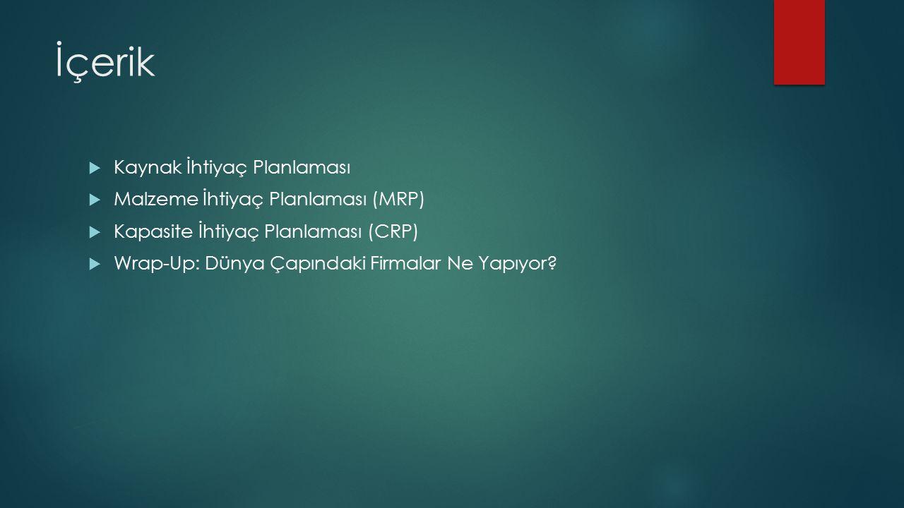 İçerik  Kaynak İhtiyaç Planlaması  Malzeme İhtiyaç Planlaması (MRP)  Kapasite İhtiyaç Planlaması (CRP)  Wrap-Up: Dünya Çapındaki Firmalar Ne Yapıyor?