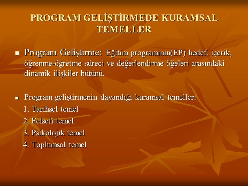 PROGRAM GELİŞTİRMEDE KURAMSAL TEMELLER Program Geliştirme: Eğitim programının(EP) hedef, içerik, öğrenme-öğretme süreci ve değerlendirme öğeleri arası