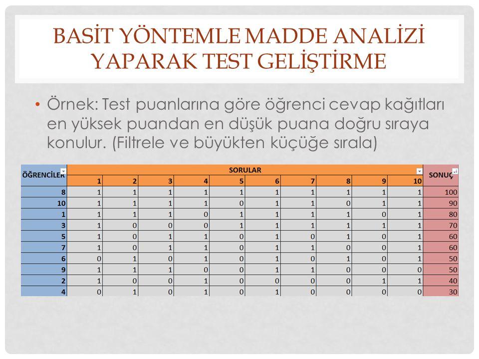 BASİT YÖNTEMLE MADDE ANALİZİ YAPARAK TEST GELİŞTİRME Örnek: Test puanlarına göre öğrenci cevap kağıtları en yüksek puandan en düşük puana doğru sıraya