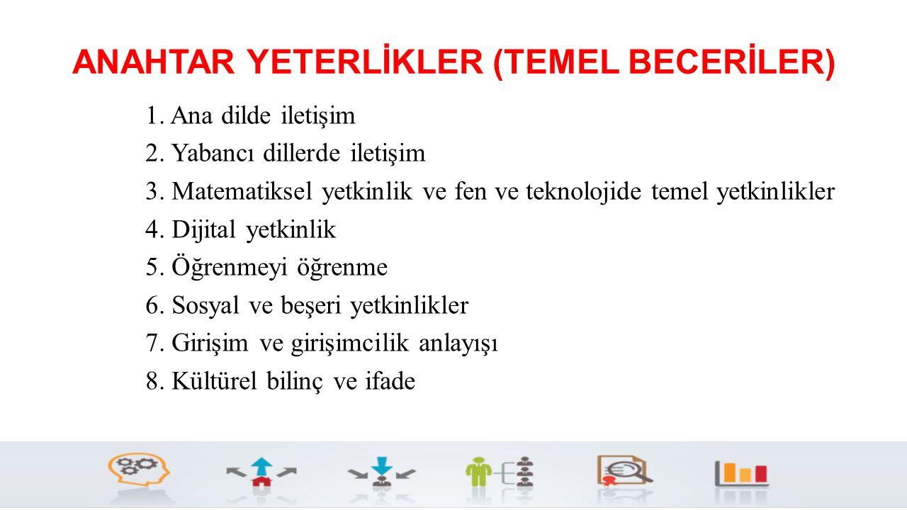 ANAHTAR YETERLİKLER (TEMEL BECERİLER) 1. Ana dilde iletişim 2.