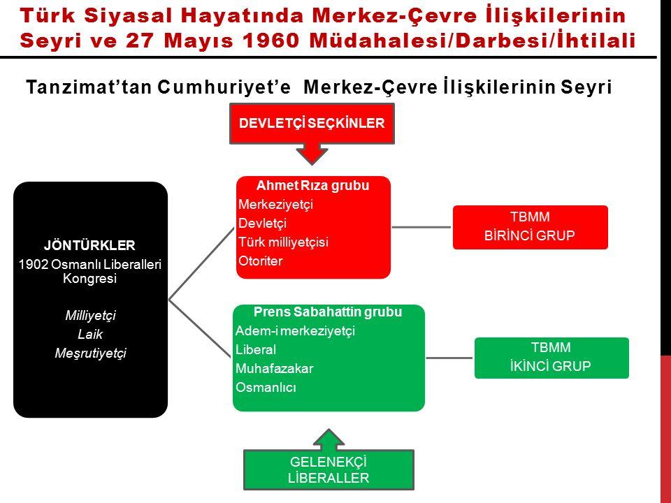 Türk Siyasal Hayatında Merkez-Çevre İlişkilerinin Seyri ve 27 Mayıs 1960 Müdahalesi/Darbesi/İhtilali II.