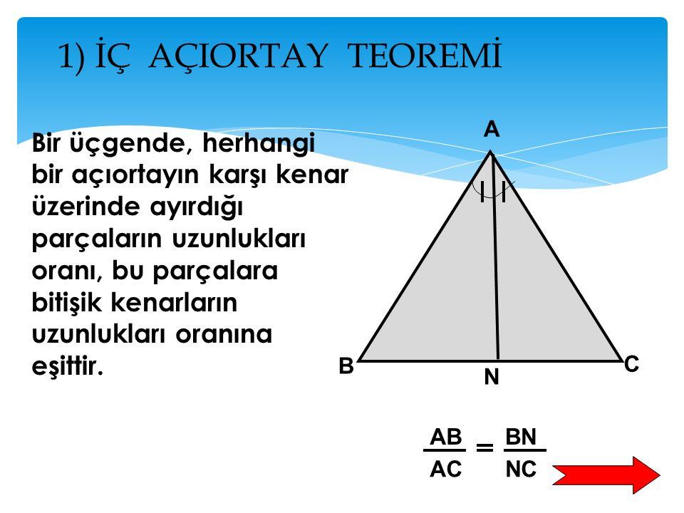 1) İÇ AÇIORTAY TEOREMİ Bir üçgende, herhangi bir açıortayın karşı kenar üzerinde ayırdığı parçaların uzunlukları oranı, bu parçalara bitişik kenarların uzunlukları oranına eşittir.