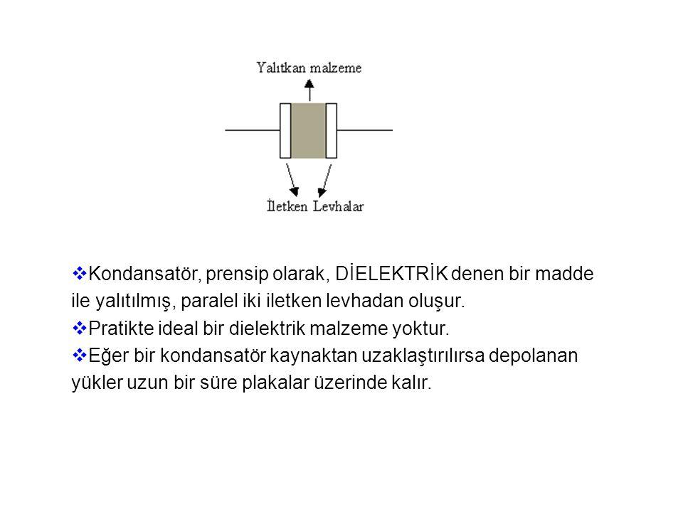  Kondansatör, prensip olarak, DİELEKTRİK denen bir madde ile yalıtılmış, paralel iki iletken levhadan oluşur.