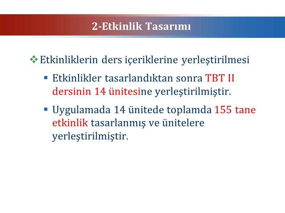 2-Etkinlik Tasarımı  Etkinliklerin ders içeriklerine yerleştirilmesi  Etkinlikler tasarlandıktan sonra TBT II dersinin 14 ünitesine yerleştirilmişti