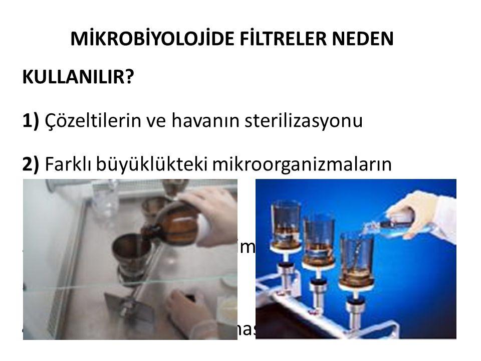 MİKROBİYOLOJİDE FİLTRELER NEDEN KULLANILIR? 1) Çözeltilerin ve havanın sterilizasyonu 2) Farklı büyüklükteki mikroorganizmaların birbirinden ayrılması