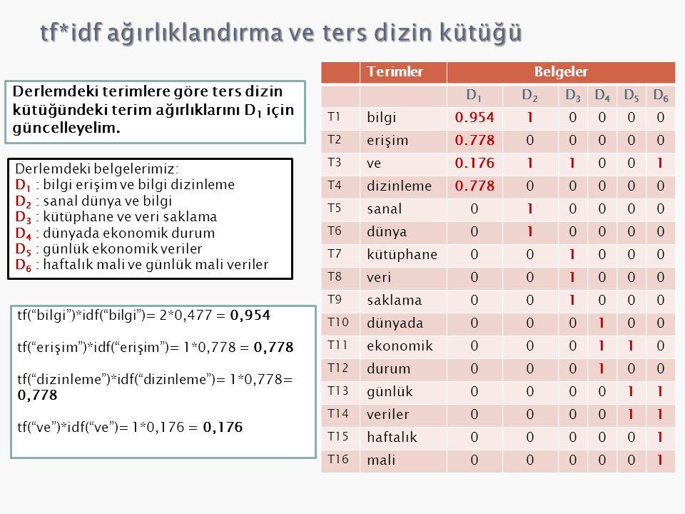 """Derlemdeki terimlere göre ters dizin kütüğündeki terim ağırlıklarını D 1 için güncelleyelim. tf(""""bilgi"""")*idf(""""bilgi"""")= 2*0,477 = 0,954 tf(""""erişim"""")*id"""