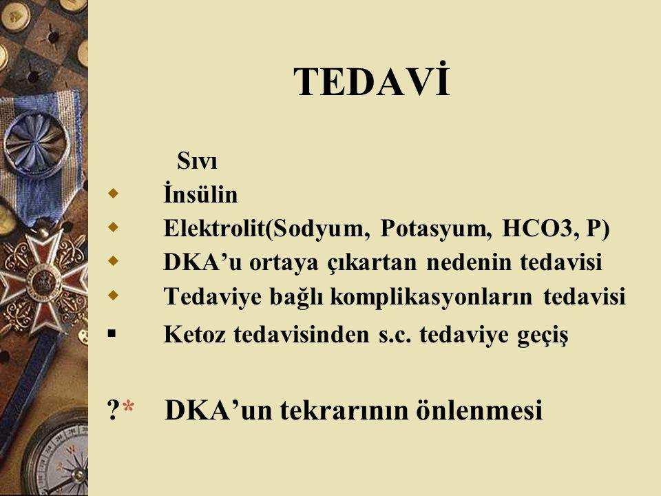 TEDAVİ Sıvı  İnsülin  Elektrolit(Sodyum, Potasyum, HCO3, P)  DKA'u ortaya çıkartan nedenin tedavisi  Tedaviye bağlı komplikasyonların tedavisi  K