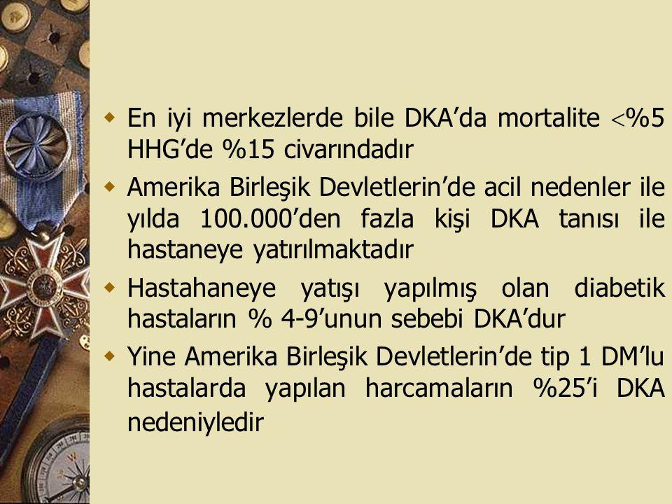  DKA, zayıf veya normal ağırlıktaki hastalarda daha sık görülmesine karşın olguların %20'sinde diyabet ilk kez DKA ile başlamaktadır  En başarılı DKA tedavisi DKA'un oluşmasını önlemektir.