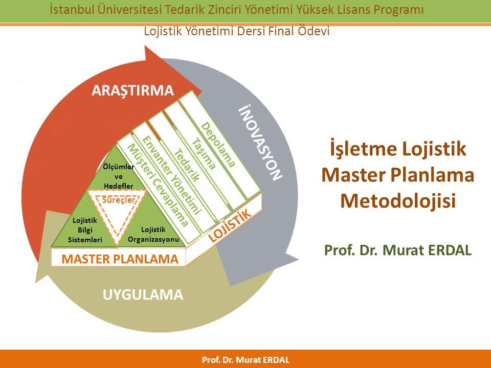 Ölçümler ve Hedefler Lojistik Bilgi Sistemleri Lojistik Organizasyonu Süreçler ARAŞTIRMA İNOVASYON UYGULAMA Müşteri Cevaplama Envanter Yönetimi Tedarik Taşıma Depolama İşletme Lojistik Master Planlama Metodolojisi Prof.