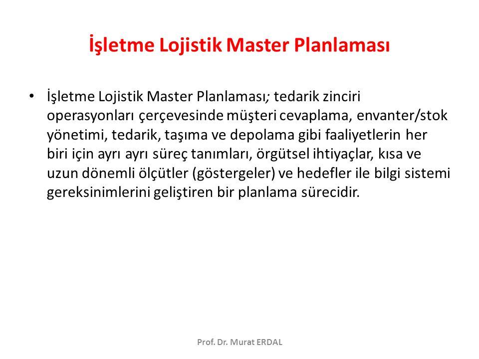 İşletme Lojistik Master Planlaması İşletme Lojistik Master Planlaması; tedarik zinciri operasyonları çerçevesinde müşteri cevaplama, envanter/stok yön