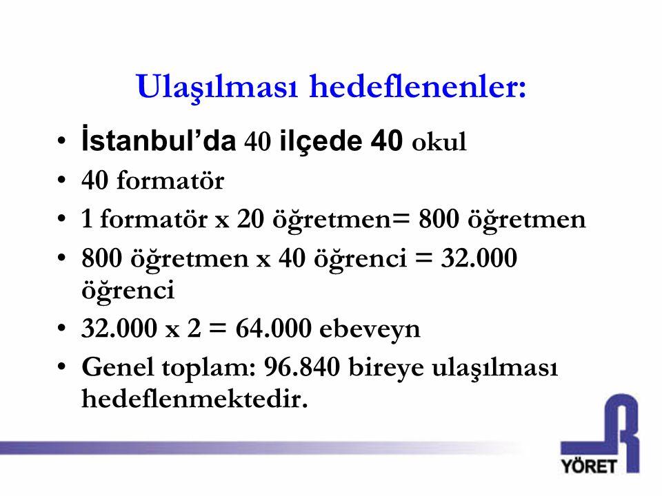 Formatör eğitimi: 10 gün x 2 kere –1.Anadolu Yakası / Büyük Çamlıca Koleji –2.