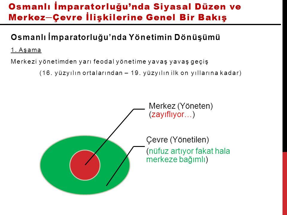 Osmanlı İmparatorluğu'nda Siyasal Düzen ve Merkez─Çevre İlişkilerine Genel Bir Bakış Osmanlı İmparatorluğu'nda Yönetimin Dönüşümü 1. Aşama Merkezi yön