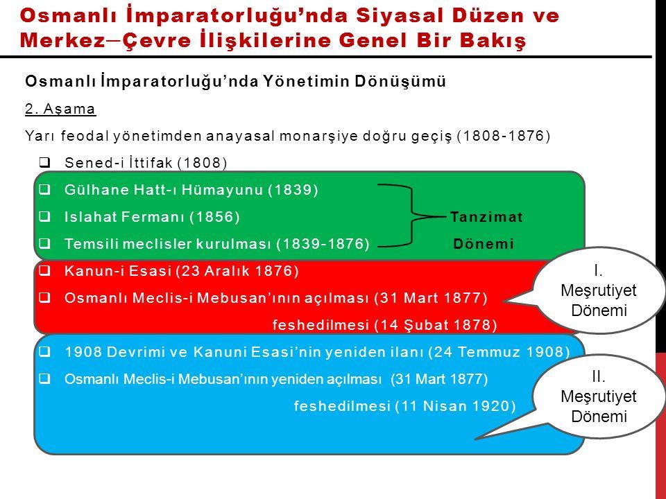 Osmanlı İmparatorluğu'nda Siyasal Düzen ve Merkez─Çevre İlişkilerine Genel Bir Bakış Osmanlı İmparatorluğu'nda Yönetimin Dönüşümü 2. Aşama Yarı feodal