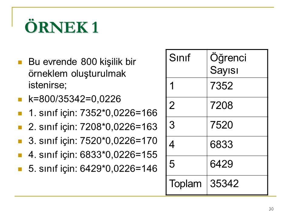 30 Bu evrende 800 kişilik bir örneklem oluşturulmak istenirse; k=800/35342=0,0226 1.