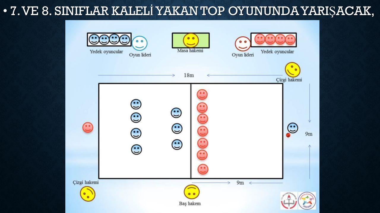 7. VE 8. SINIFLAR KALEL İ YAKAN TOP OYUNUNDA YARI Ş ACAK, 7.