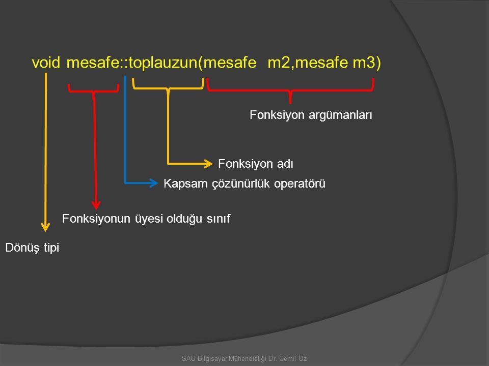SAÜ Bilgisayar Mühendisliği Dr. Cemil Öz void mesafe::toplauzun(mesafe m2,mesafe m3) Dönüş tipi Fonksiyonun üyesi olduğu sınıf Kapsam çözünürlük opera