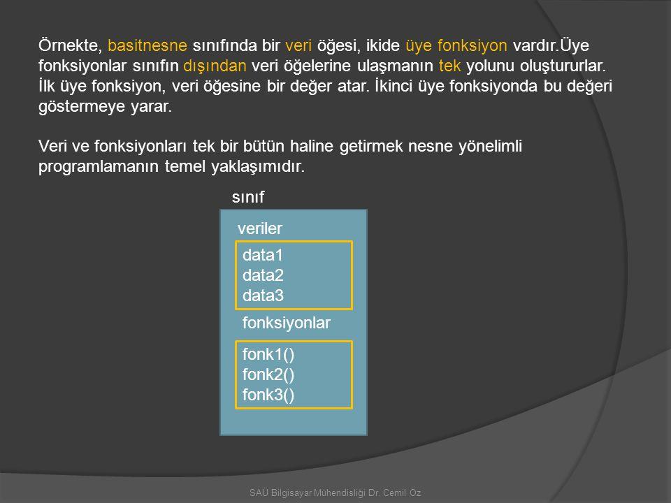 SAÜ Bilgisayar Mühendisliği Dr. Cemil Öz Örnekte, basitnesne sınıfında bir veri öğesi, ikide üye fonksiyon vardır.Üye fonksiyonlar sınıfın dışından ve