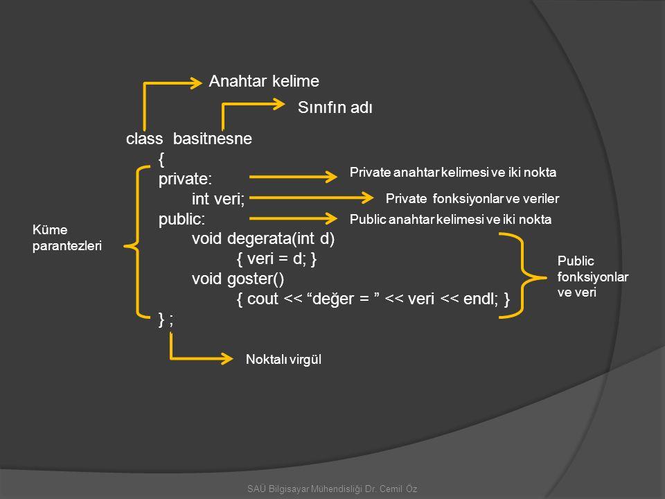 "SAÜ Bilgisayar Mühendisliği Dr. Cemil Öz class basitnesne { private: int veri; public: void degerata(int d) { veri = d; } void goster() { cout << ""değ"