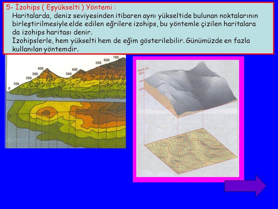 FEYAZ BİLGİ (feyazbilgi@gmail.com) 4- Kabartma Yöntemi : Yer şekillerinin belli bir ölçeğe küçültülerek kabartması ( maketi ) yapılır.