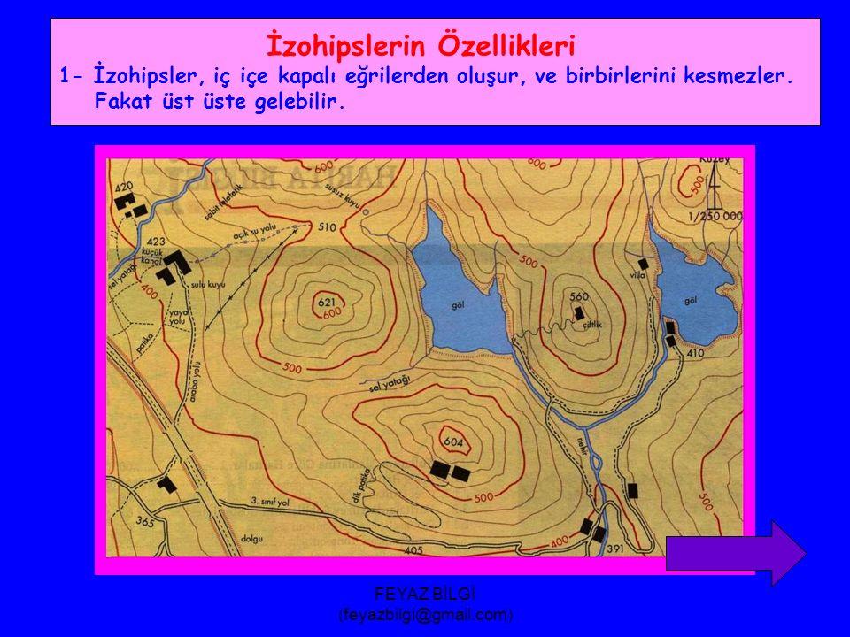 FEYAZ BİLGİ (feyazbilgi@gmail.com) 5- İzohips ( Eşyükselti ) Yöntemi : Haritalarda, deniz seviyesinden itibaren aynı yükseltide bulunan noktalarının birleştirilmesiyle elde edilen eğrilere izohips, bu yöntemle çizilen haritalara da izohips haritası denir.