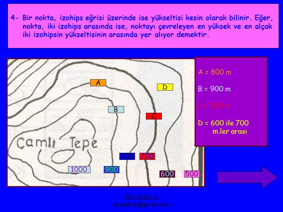 FEYAZ BİLGİ (feyazbilgi@gmail.com) 3- O m eğrisi, deniz seviyesini gösterir.