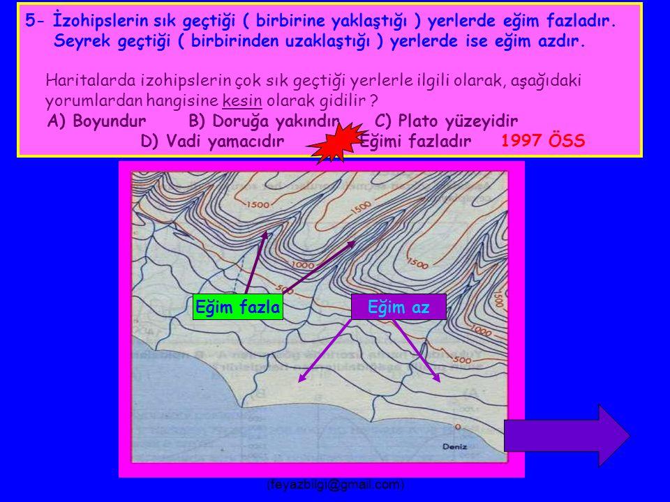 FEYAZ BİLGİ (feyazbilgi@gmail.com) 4- Bir nokta, izohips eğrisi üzerinde ise yükseltisi kesin olarak bilinir.