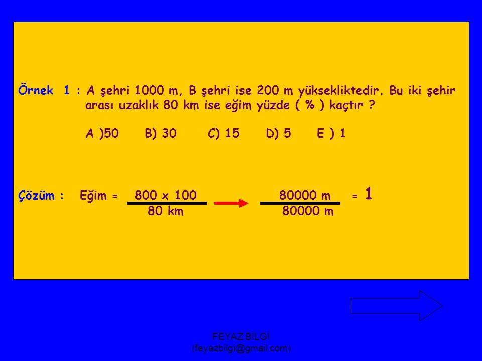 FEYAZ BİLGİ (feyazbilgi@gmail.com) EĞİM HESAPLAMA Eğim = Yükselti farkı x 100 veya 1000 Gerçek uzaklık