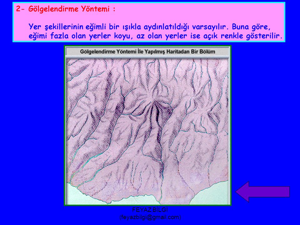 FEYAZ BİLGİ (feyazbilgi@gmail.com) Çukurova Konya ovası Yükselti basamakları -1000 -200 -500 0 200 500 1000 1500 2500 3500 4500