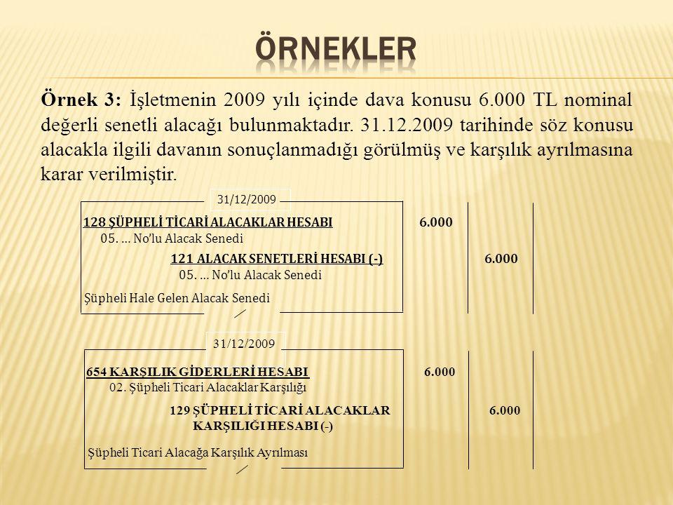 Örnek 3: İşletmenin 2009 yılı içinde dava konusu 6.000 TL nominal değerli senetli alacağı bulunmaktadır. 31.12.2009 tarihinde söz konusu alacakla ilgi