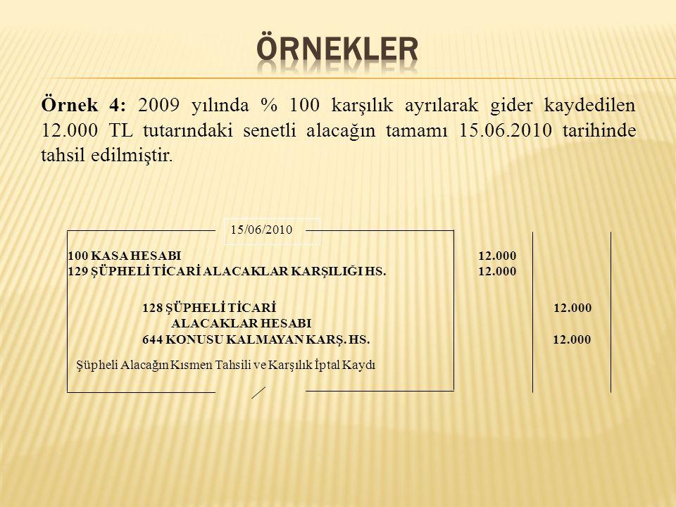 Örnek 4: 2009 yılında % 100 karşılık ayrılarak gider kaydedilen 12.000 TL tutarındaki senetli alacağın tamamı 15.06.2010 tarihinde tahsil edilmiştir.