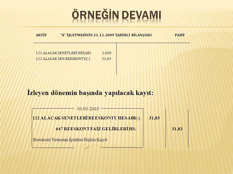 Örnek 1: İşletme 2009 yılında Müşteri Ahmet Kara'dan olan 2.000 TL tutarındaki veresiye alacağının tahsilinden sulh yoluyla vazgeçmiştir.