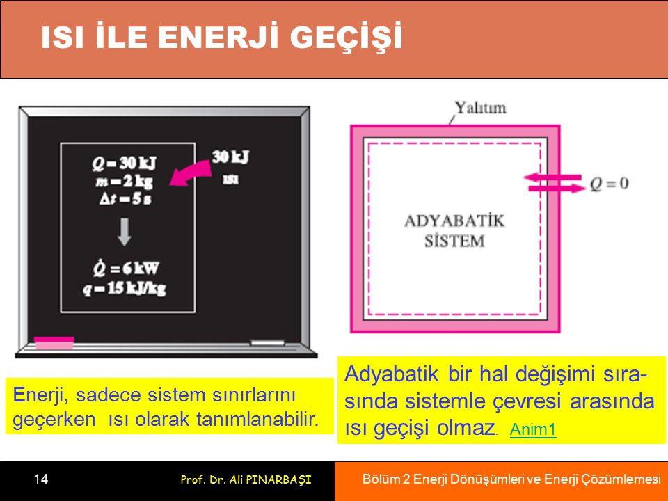 Bölüm 2 Enerji Dönüşümleri ve Enerji Çözümlemesi 14 Prof. Dr. Ali PINARBAŞI Enerji, sadece sistem sınırlarını geçerken ısı olarak tanımlanabilir. Adya