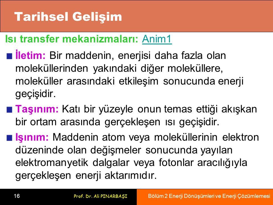 Bölüm 2 Enerji Dönüşümleri ve Enerji Çözümlemesi 16 Prof. Dr. Ali PINARBAŞI Tarihsel Gelişim Isı transfer mekanizmaları: Anim1Anim1 İletim: Bir madden