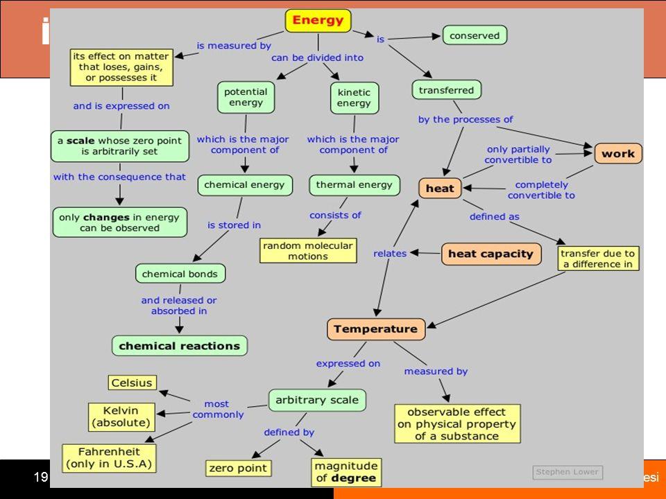 Bölüm 2 Enerji Dönüşümleri ve Enerji Çözümlemesi 19 Prof. Dr. Ali PINARBAŞI İŞ İLE ENERJİ GEÇİŞİ