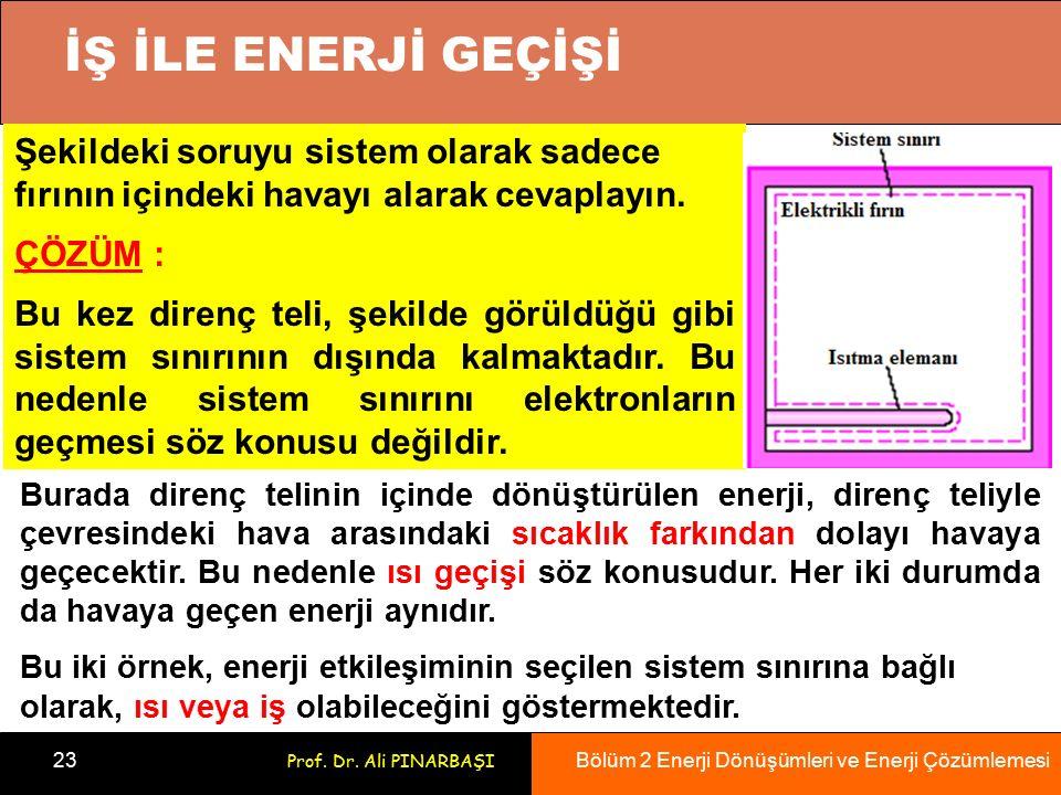Bölüm 2 Enerji Dönüşümleri ve Enerji Çözümlemesi 23 Prof. Dr. Ali PINARBAŞI Şekildeki soruyu sistem olarak sadece fırının içindeki havayı alarak cevap