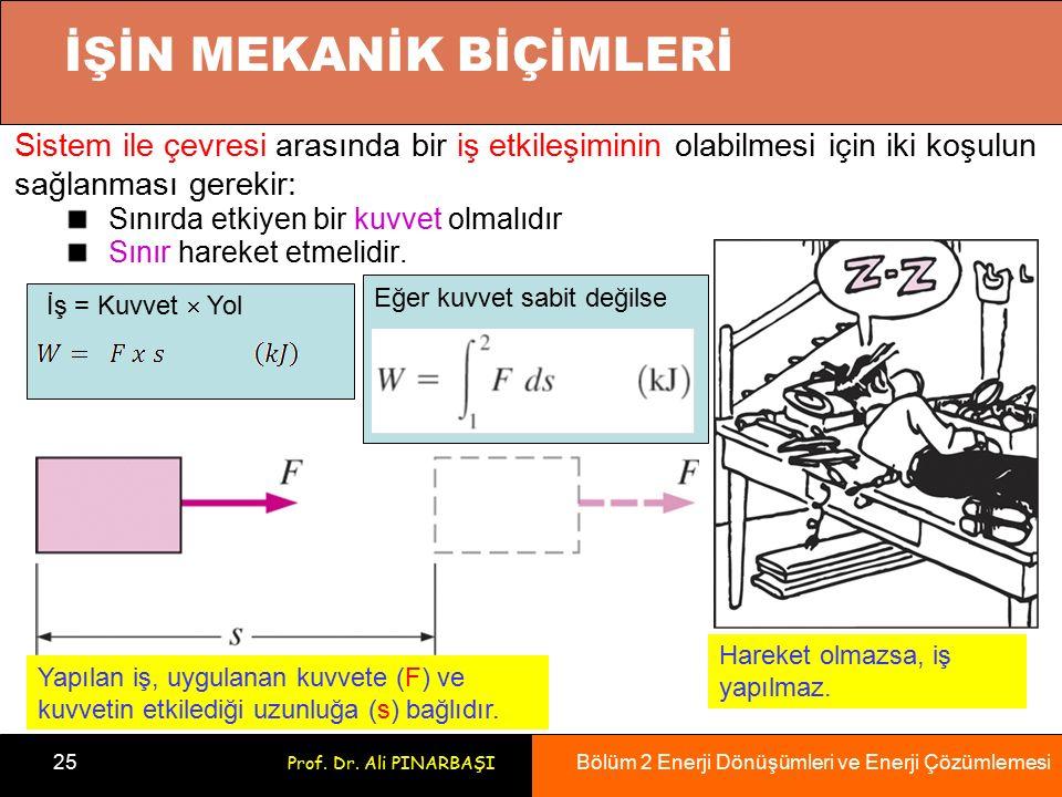 Bölüm 2 Enerji Dönüşümleri ve Enerji Çözümlemesi 25 Prof. Dr. Ali PINARBAŞI İŞİN MEKANİK BİÇİMLERİ Sistem ile çevresi arasında bir iş etkileşiminin ol