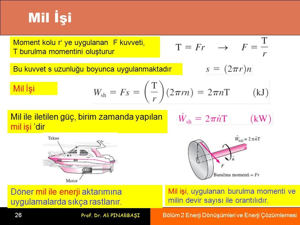 Bölüm 2 Enerji Dönüşümleri ve Enerji Çözümlemesi 26 Prof. Dr. Ali PINARBAŞI Mil İşi Döner mil ile enerji aktarımına uygulamalarda sıkça rastlanır. Mil