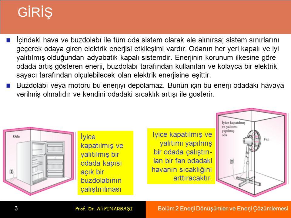 Bölüm 2 Enerji Dönüşümleri ve Enerji Çözümlemesi 3 Prof. Dr. Ali PINARBAŞI GİRİŞ İçindeki hava ve buzdolabı ile tüm oda sistem olarak ele alınırsa; si