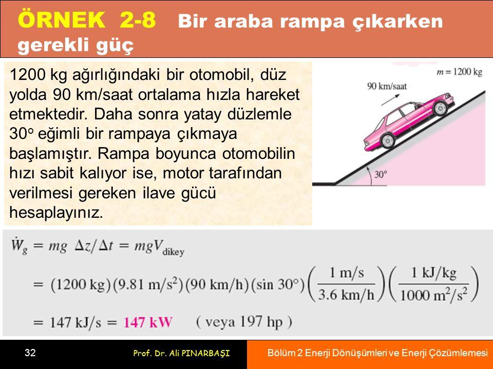 Bölüm 2 Enerji Dönüşümleri ve Enerji Çözümlemesi 32 Prof. Dr. Ali PINARBAŞI ÖRNEK 2-8 Bir araba rampa çıkarken gerekli güç 1200 kg ağırlığındaki bir o